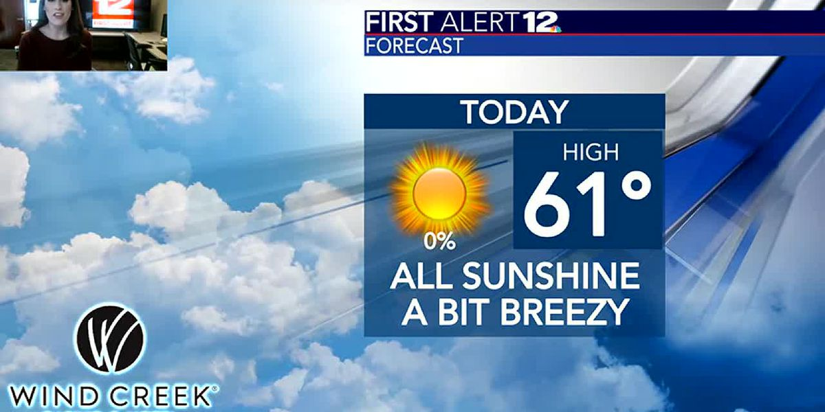 Gorgeous today ahead of another chilly stretch, then warmer returns again