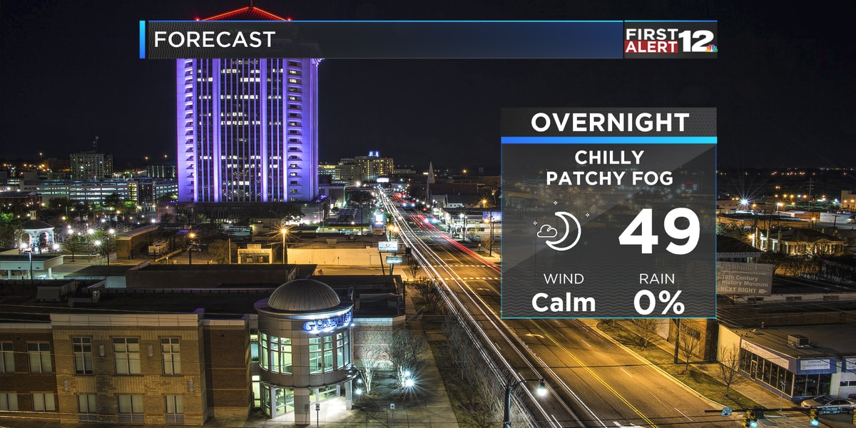 First Alert: Lovely Easter Evening
