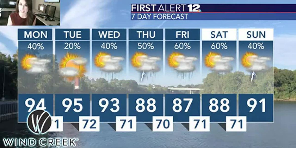 Hot start to the week with more storms by Wednesday and beyond