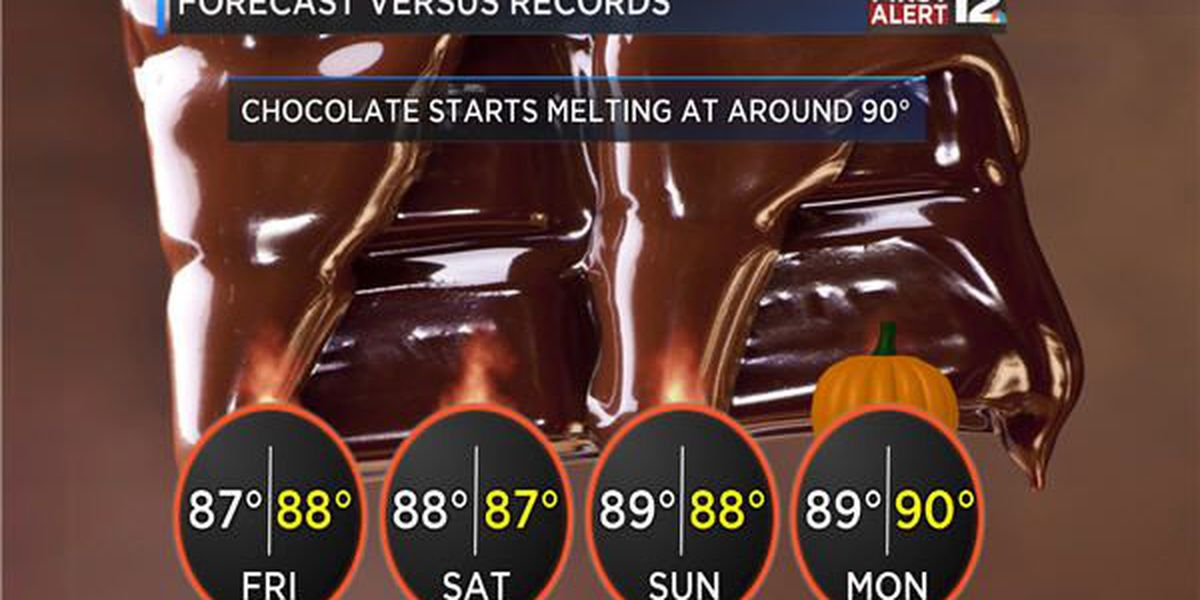 Weather Blog: More records to fall