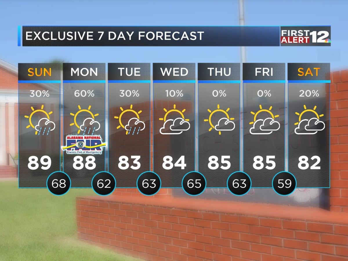 Better rain chance tomorrow...