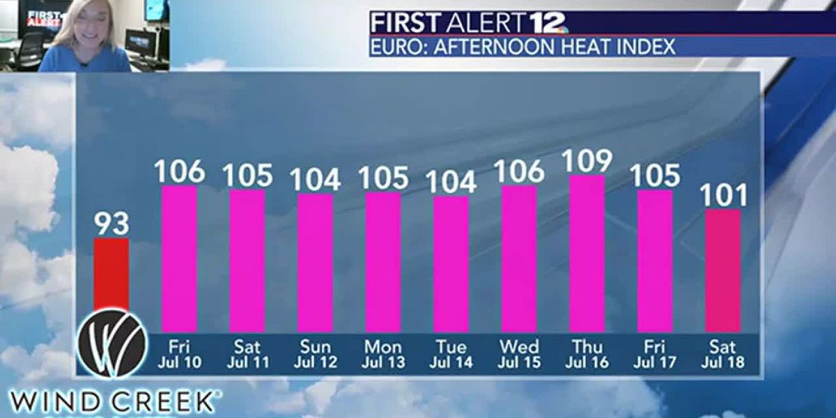 The heat is taking it up a notch!