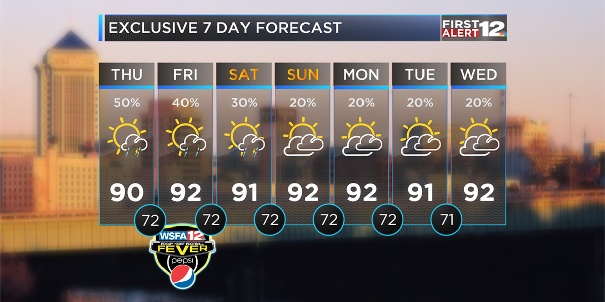 Storms likely again Thursday