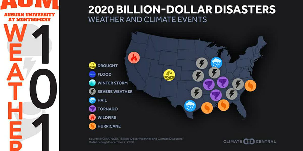 Weather 101: 2020 another top year for billion-dollar disasters