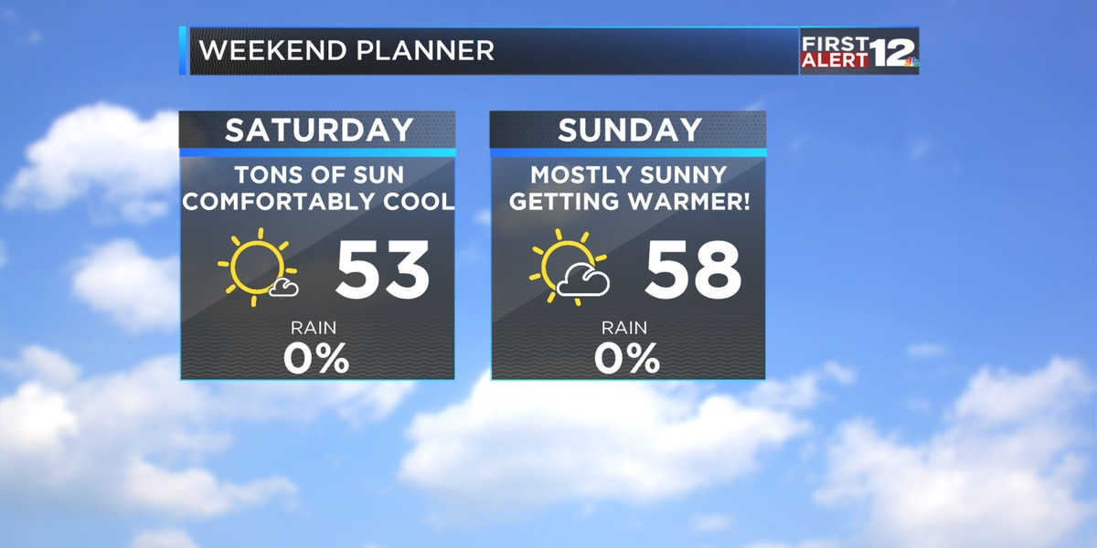 First Alert: Cold tonight, cool and quiet weekend ahead