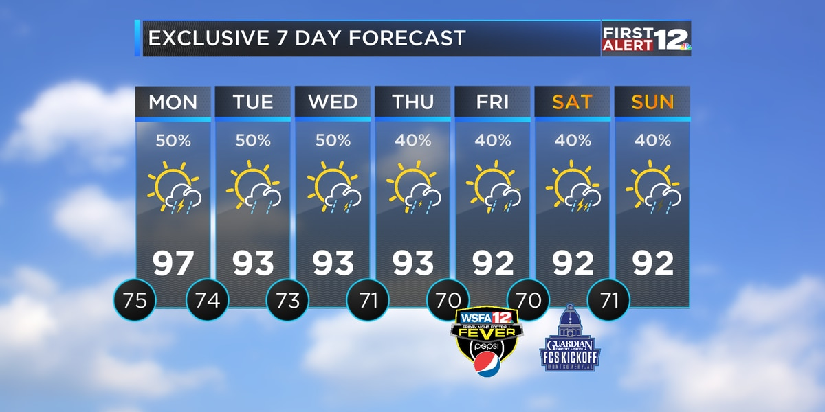 Increasing rain chances for the workweek