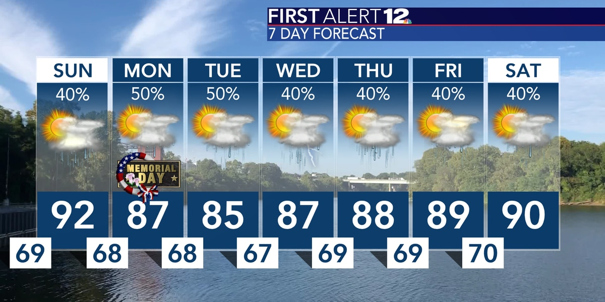 Heat, humidity and scattered storms for Memorial Day Weekend