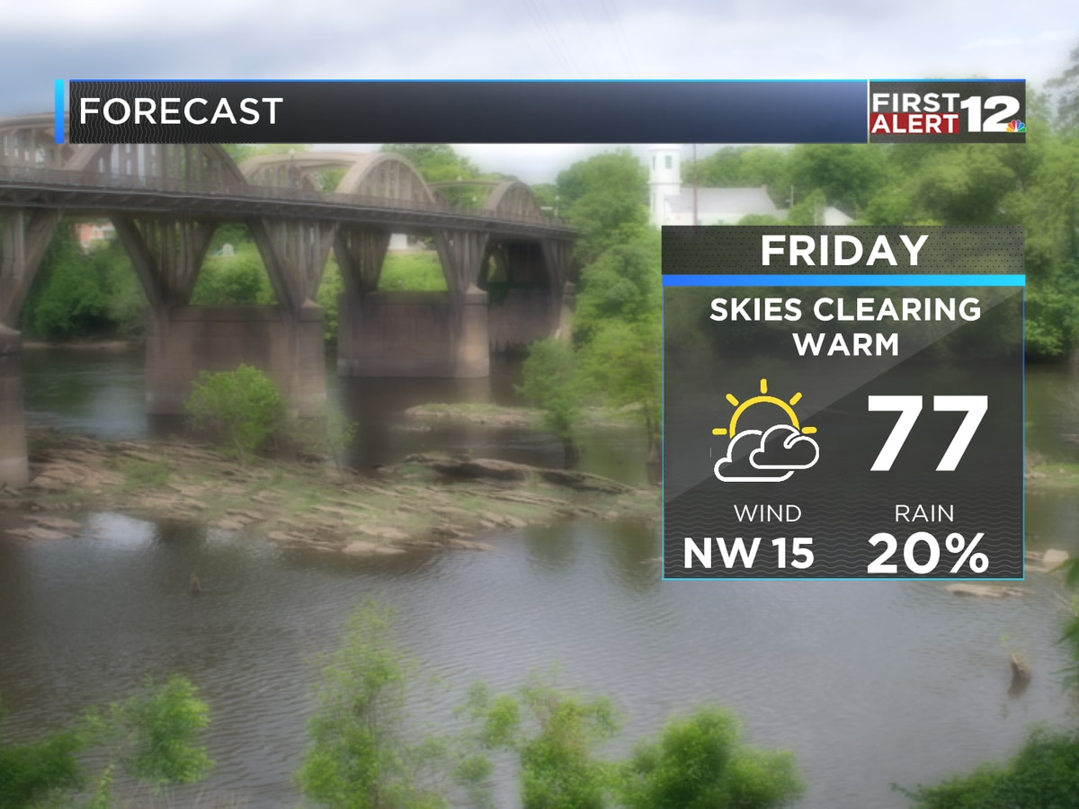 First Alert: Isolated showers lingering