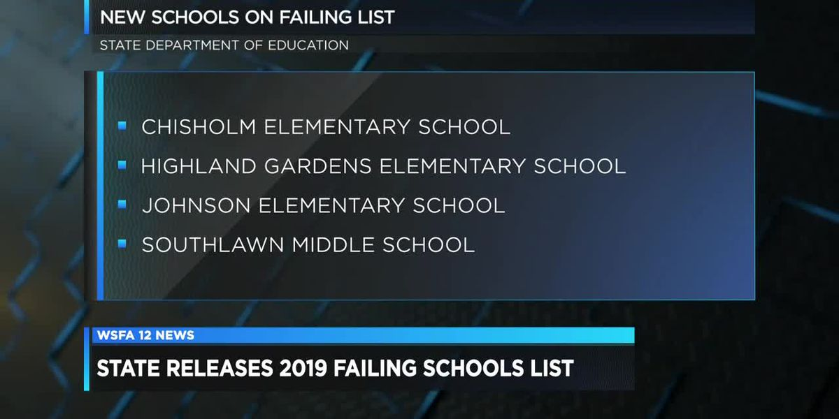 Failing Alabama schools list for 2019 released