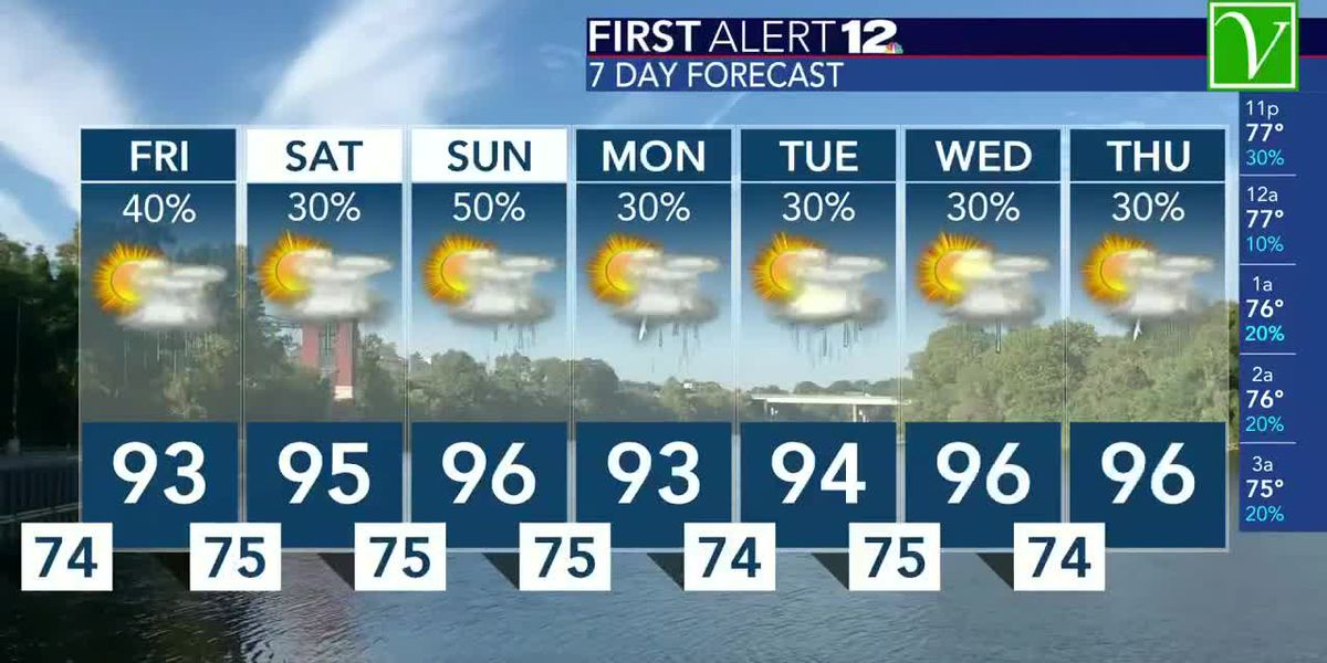 Lee Southwick's Thursday overnight forecast