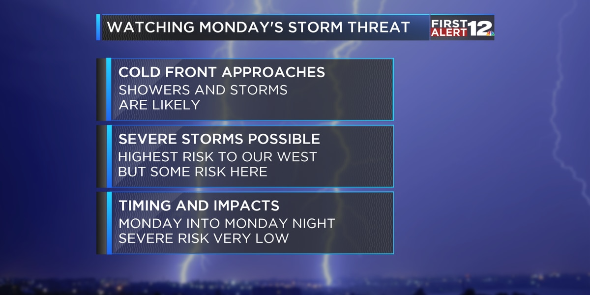 Storms likely late Monday