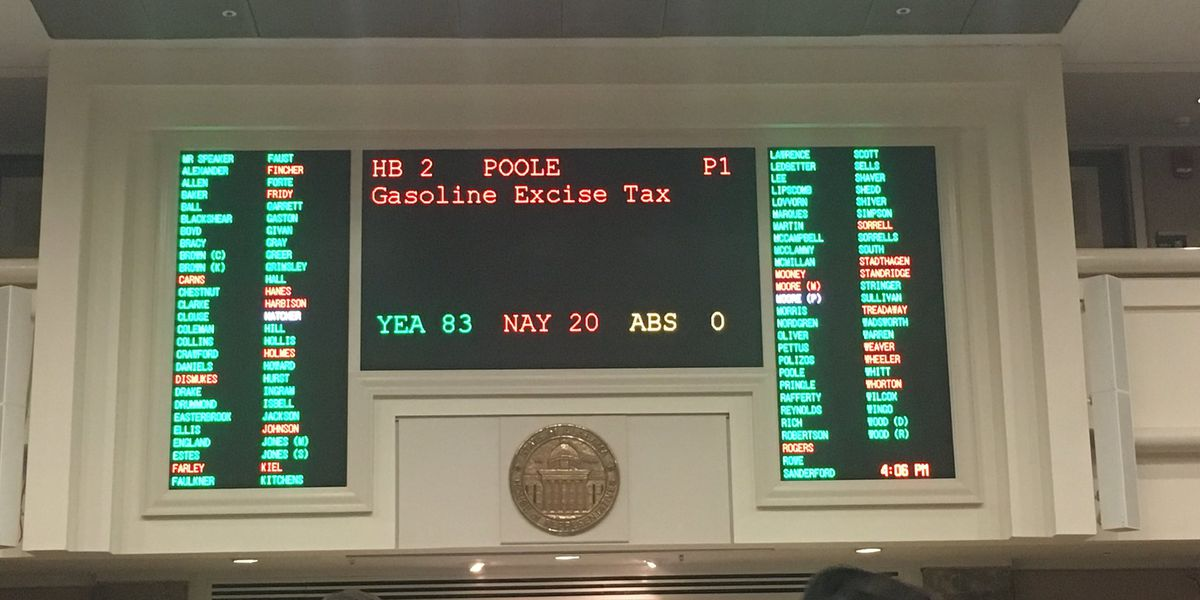 Alabama House approves gas tax increase