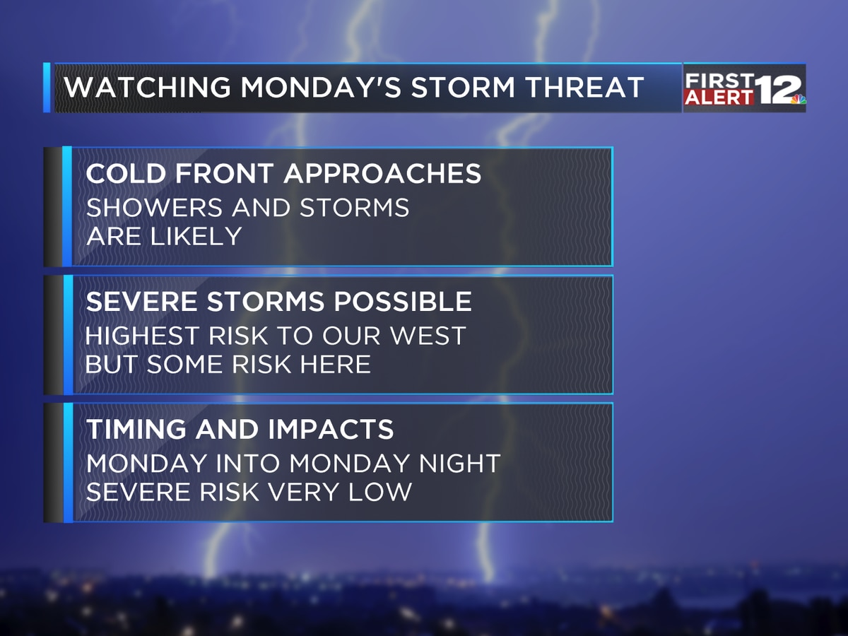Storms likely Monday
