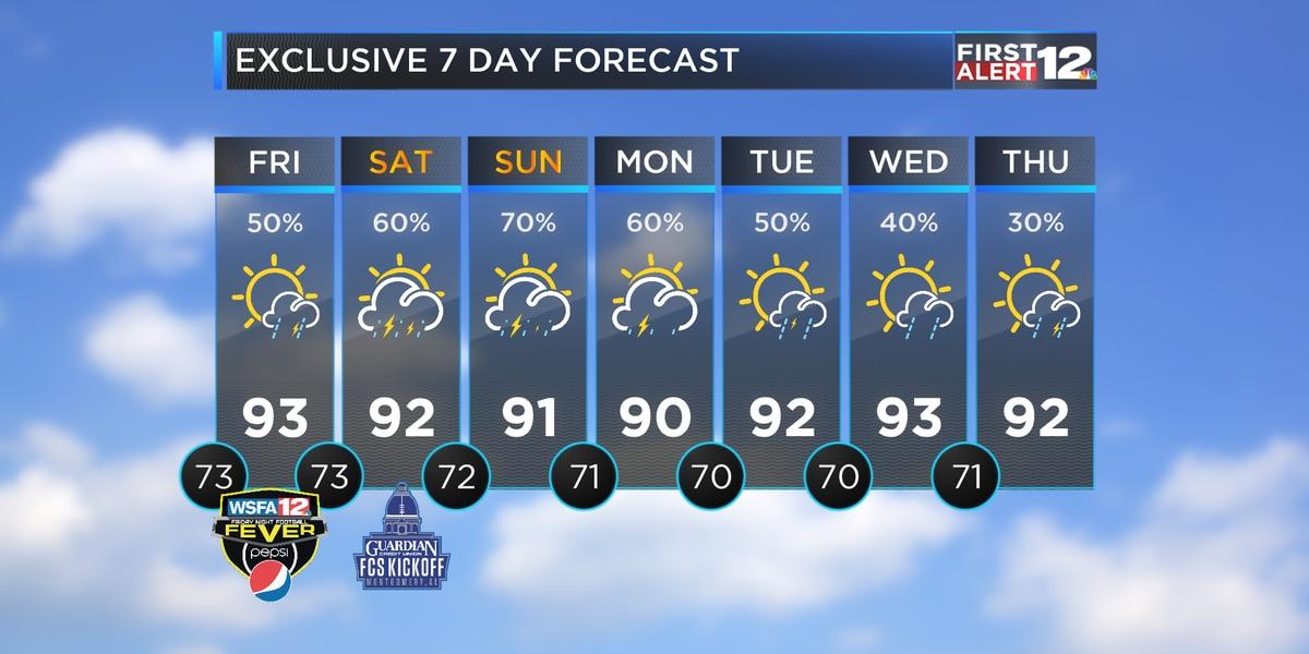 Rain chances ramp up this weekend