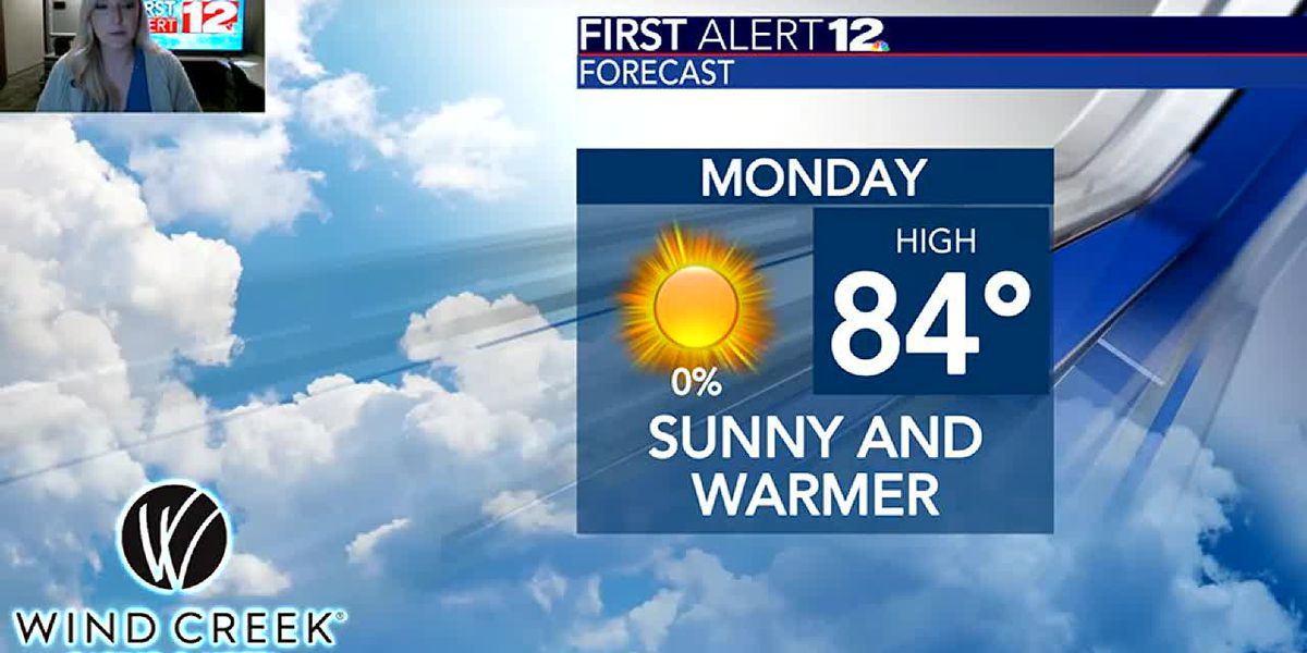 Cool start to Monday, then much warmer in the afternoon!