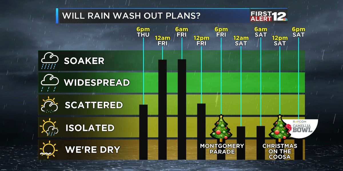 First Alert: Soaking rain likely tonight