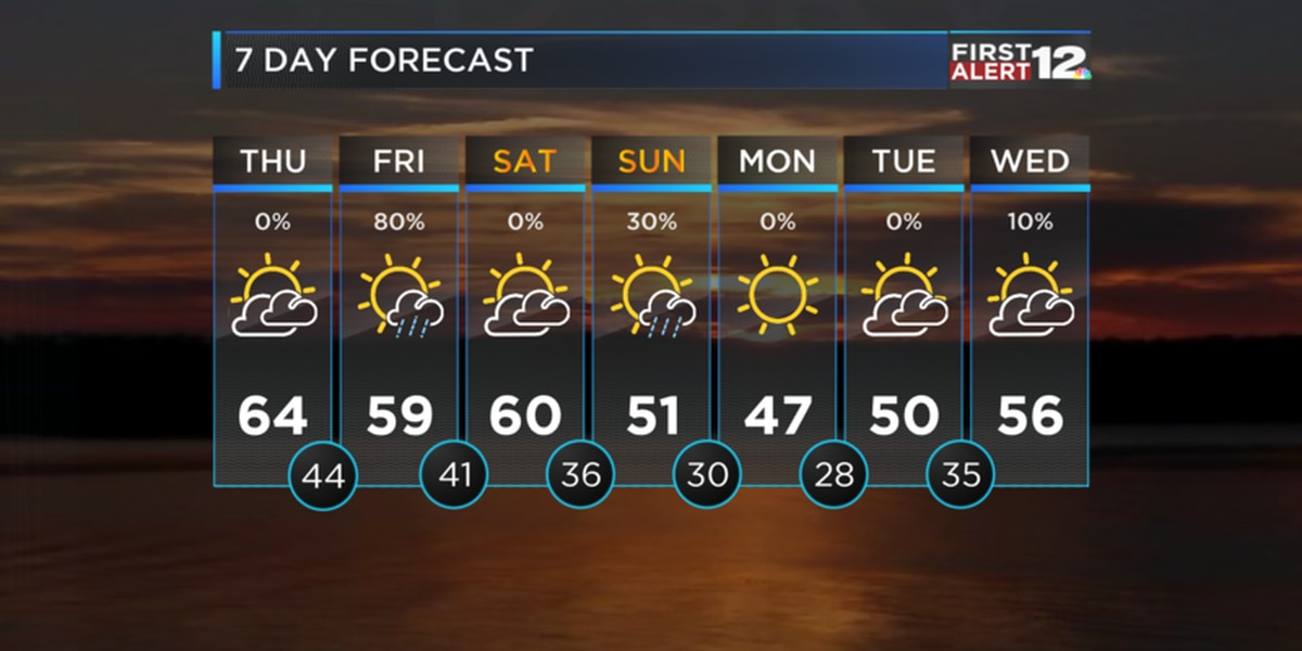 Weather Blog: Rain overnight and Friday morning