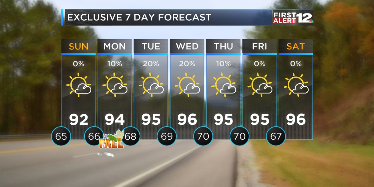 Warm, dry weekend continues