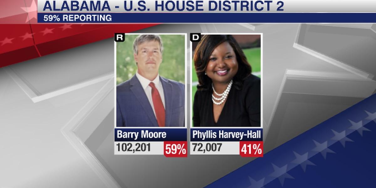 Barry Moore wins Alabama U.S. House District 2 seat