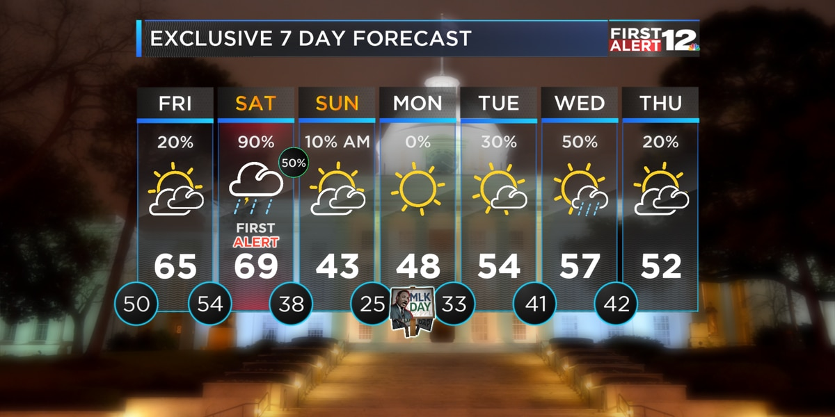 First Alert: Strong storms possible Saturday