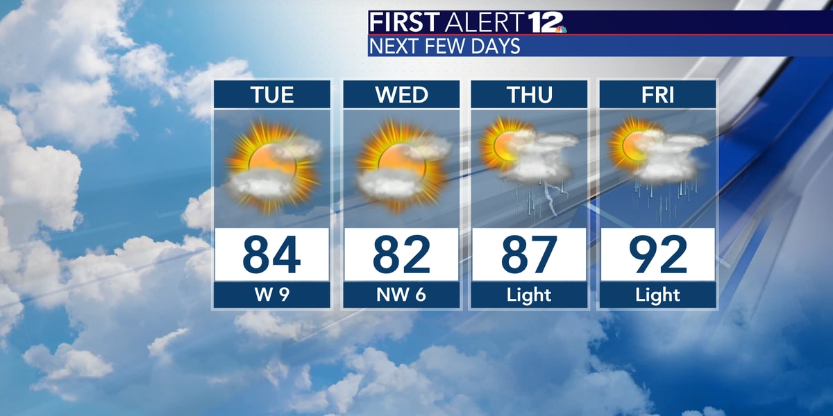 Comfortably warm today and Wednesday, but heat returns soon