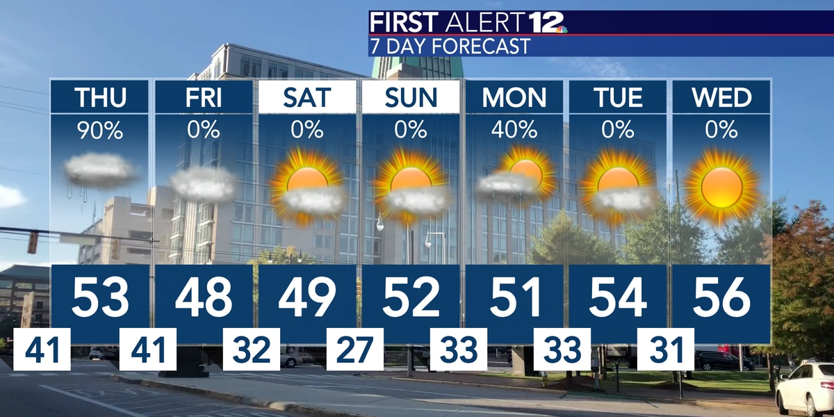 Remains cloudy tonight; showers expected Thursday