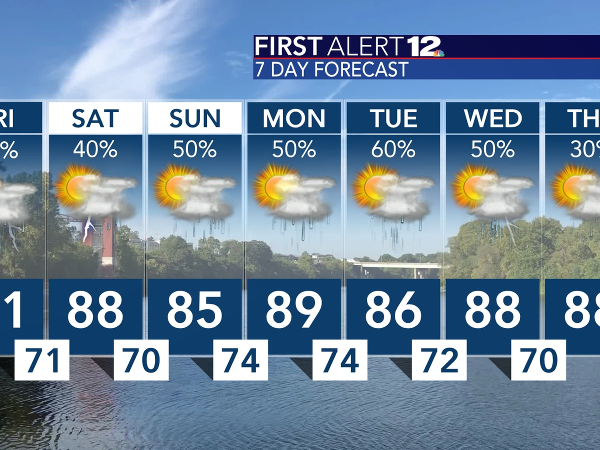 Steamy with more scattered rain and storms into the weekend