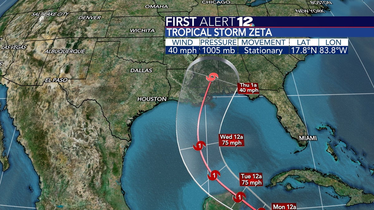 Tropical Storm Zeta and a cold front set to impact us mid-week