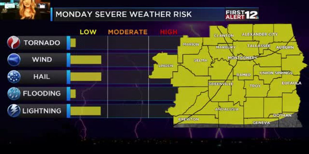 First Alert: Updated info on tomorrow's severe weather risk
