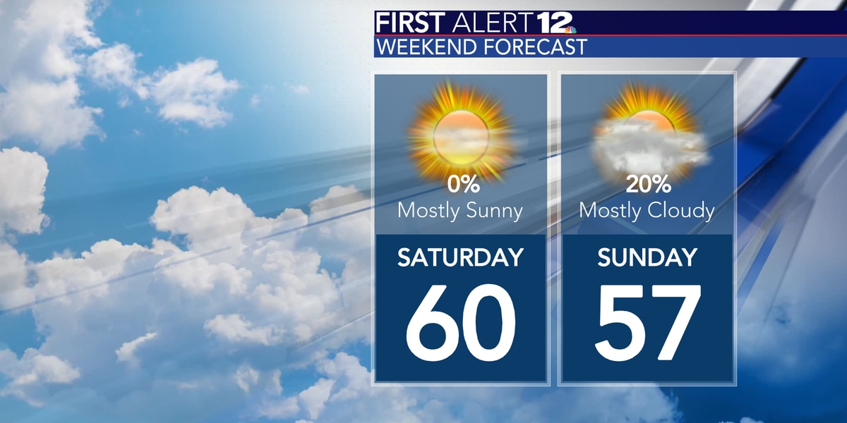 Sunny Saturday ahead!
