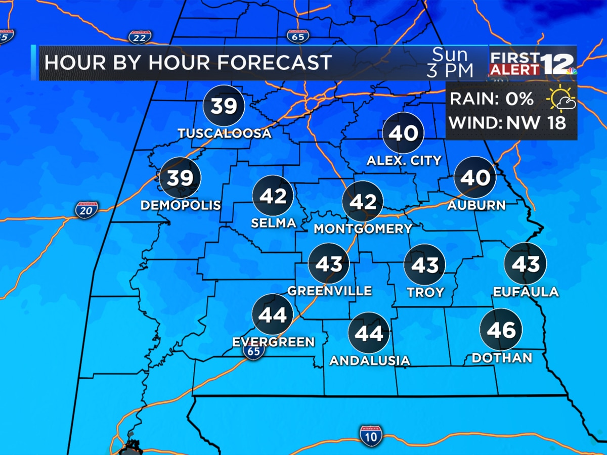 FIRST ALERT: Cold Sunday ahead!