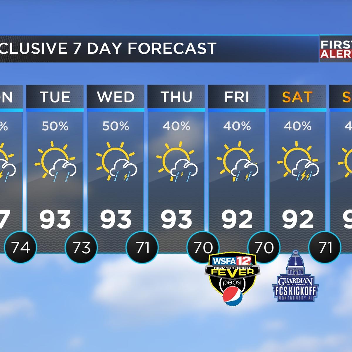 Increasing rain chances for the workweek