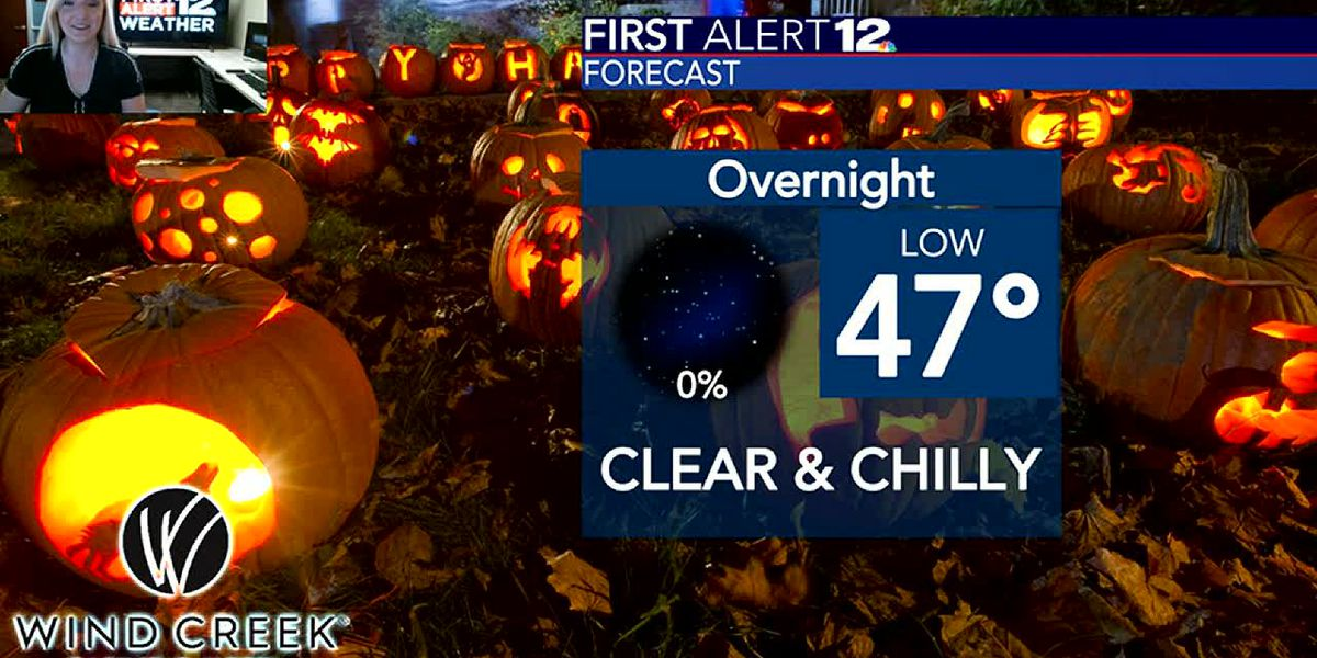 Chilly evening underway!