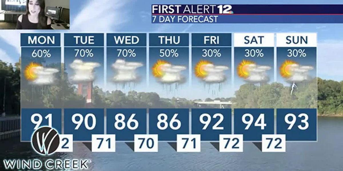 Rain, storm chances are on the rise this week