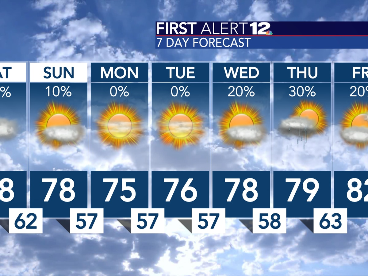 Cooler air is on the way!