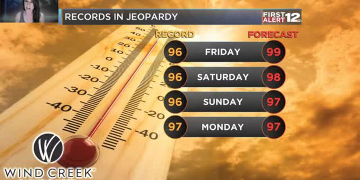 Record heat likely over next several days