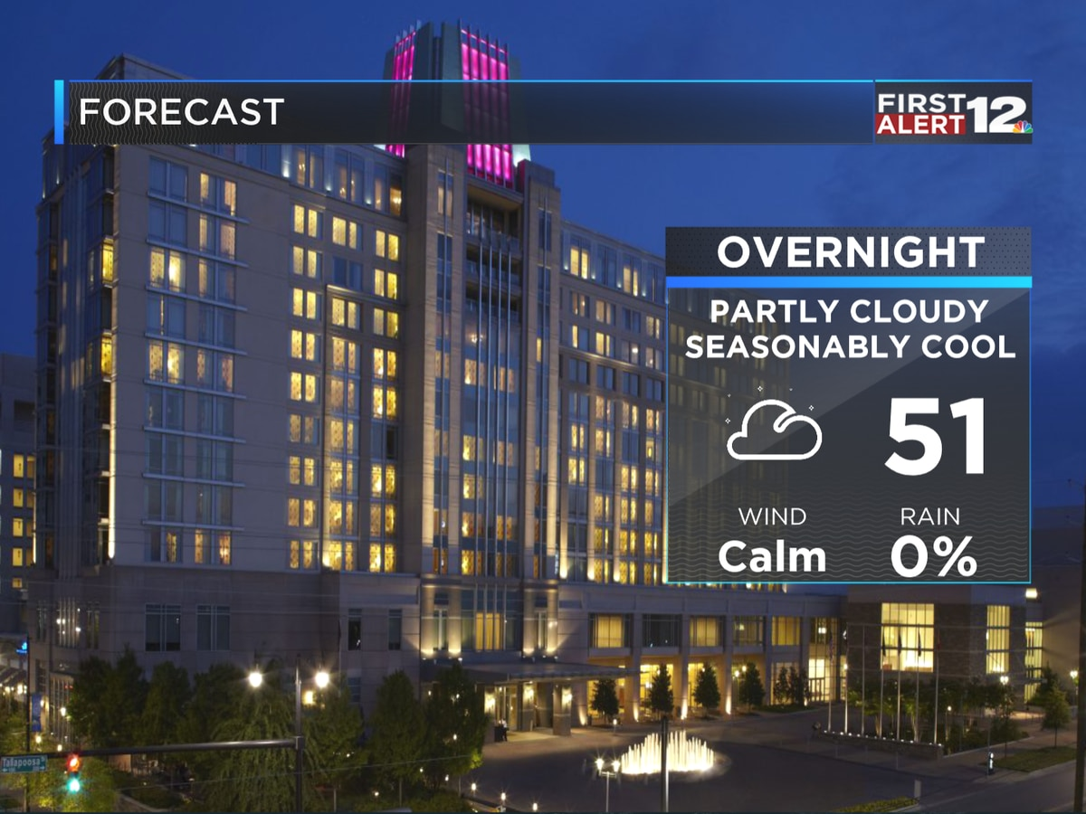 First Alert: Seasonable next few days