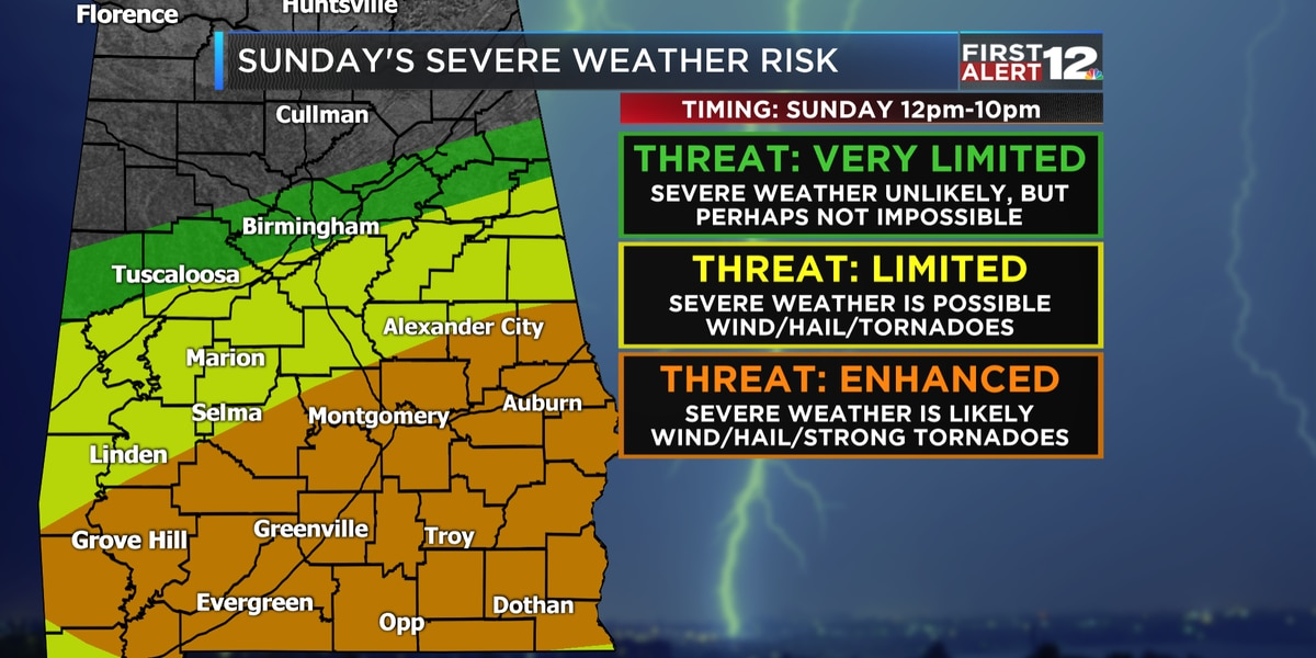 First Alert: Multiple Tornado Warnings in AL