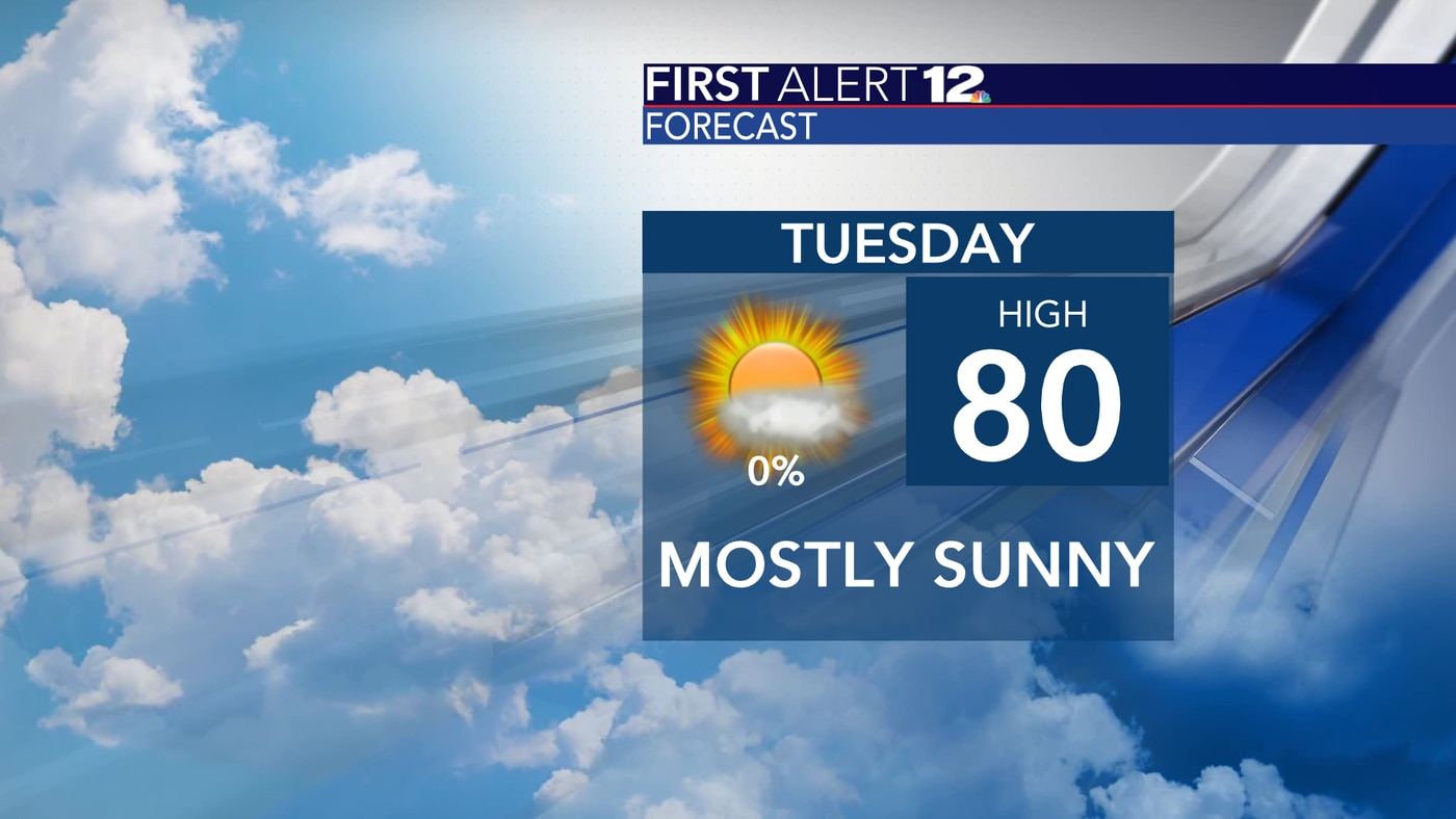 Nice Weather Through Wednesday Before Yet Another Threat Of Thunderstorms