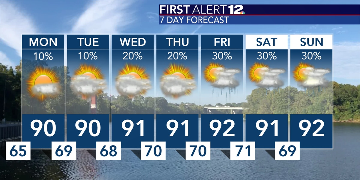 Warm and mostly dry for the next several days!