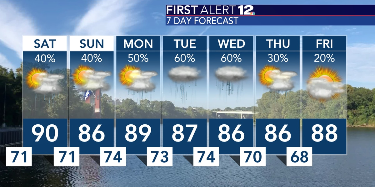 Scattered storms now, more wet weather this weekend