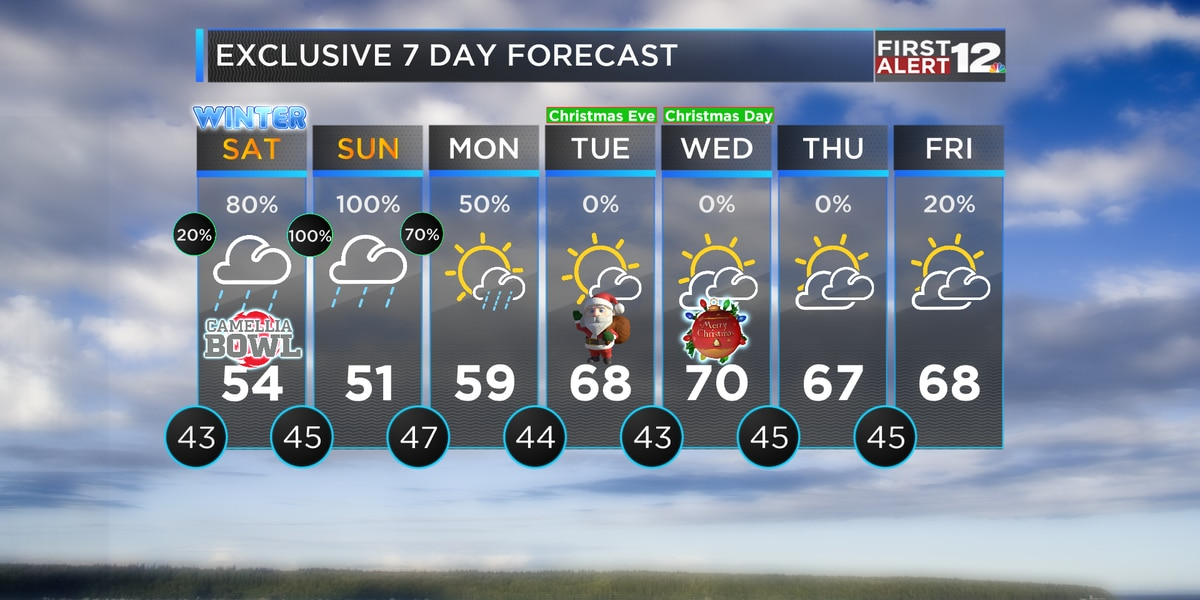 A weekend soaker for Alabama