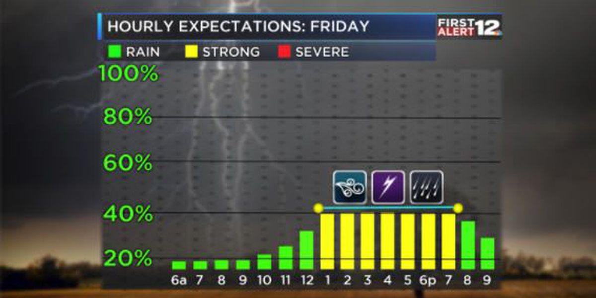 First Alert: Storm chances going up