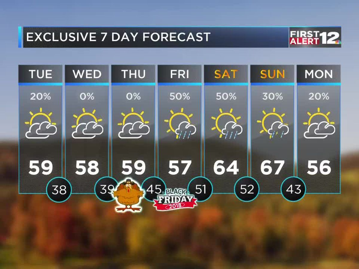 First Alert: Trending drier, sunnier by this afternoon
