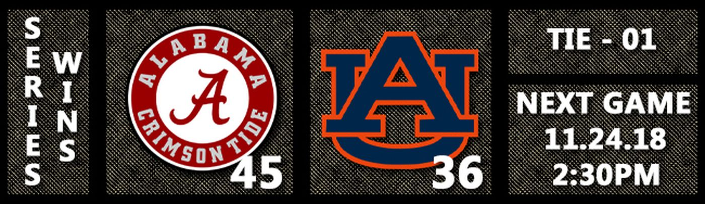 1f2cc56f8b22fe The fiercest rivalry in all of college football takes place each year in  late November as the University of Alabama Crimson Tide and the Auburn  University ...