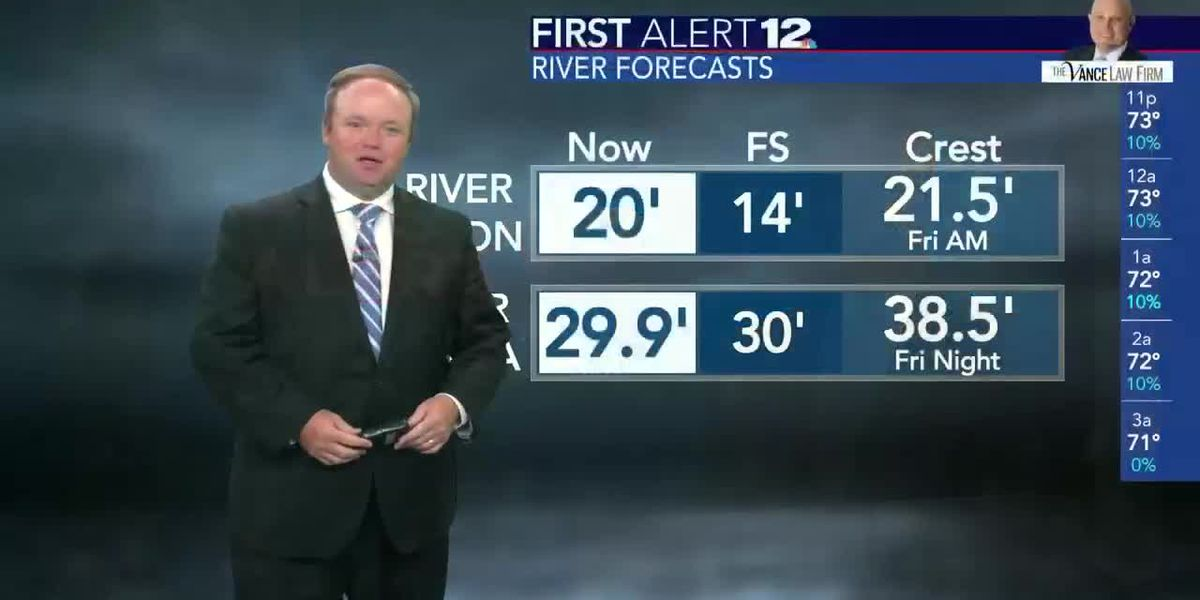 Josh Johnson's Thursday night forecast