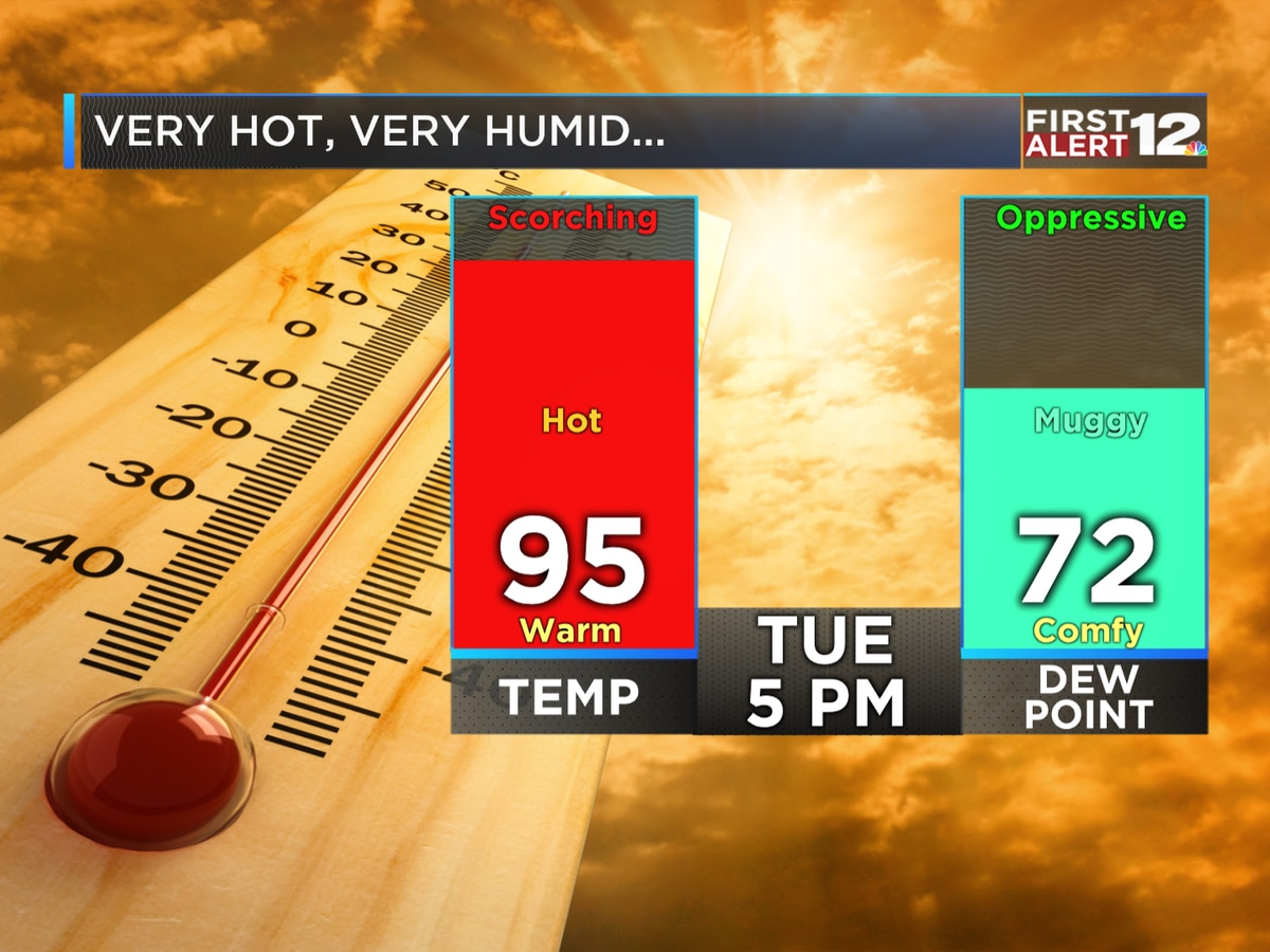 First Alert: Scorching September heat continues