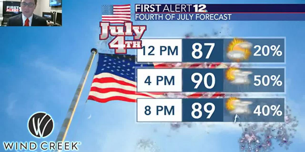 Fourth of July Weekend Forecast Features Showers, Storms