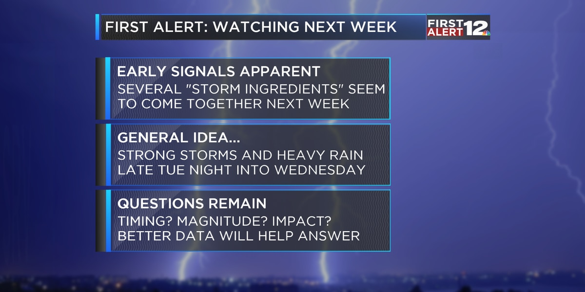 First Alert: Dry through Sunday, strong storms next week?