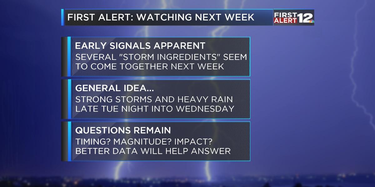 First Alert: Dry through Sunday, strong storms next week?